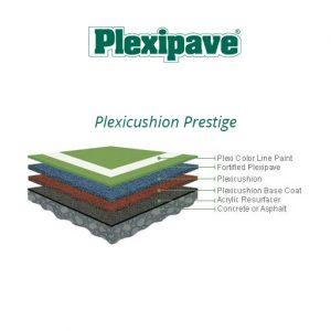 Plexicushion - Prestige