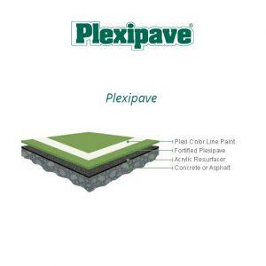 Plexipave - Plexipavevvvvvv