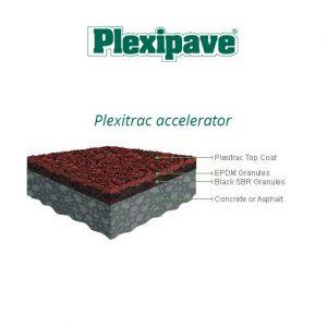 Plexitrac - Accelerator