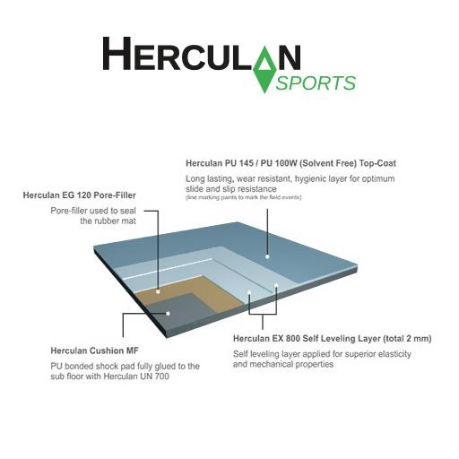 Herculan Multif-uncional